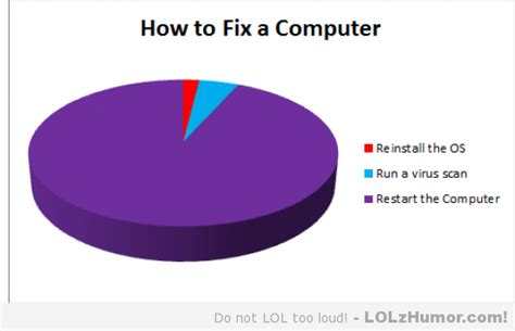30 Most Funny Computer Meme Pictures And Photos