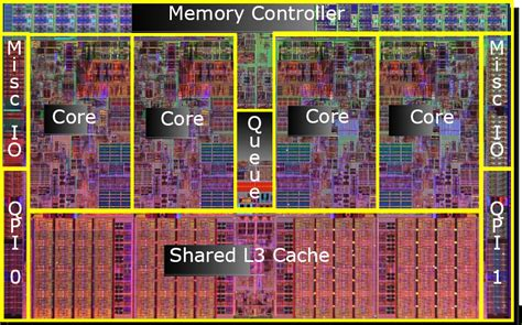 Review: Intel Core i7 and X58 chipset - all systems go