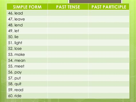 Changing active to passive voice